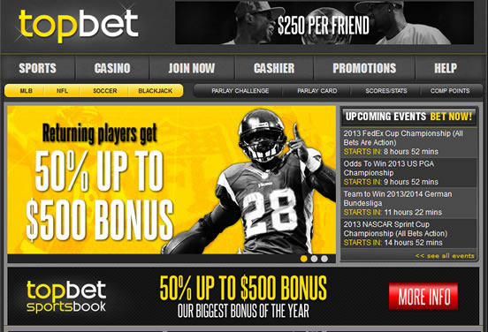 topbet home page football